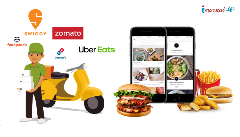 What Are The Most Popular Food Ordering Apps in India?